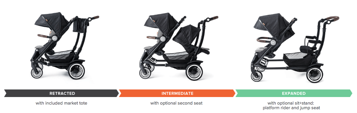 Austlen Entourage Stroller Review Unique Expanding Frame